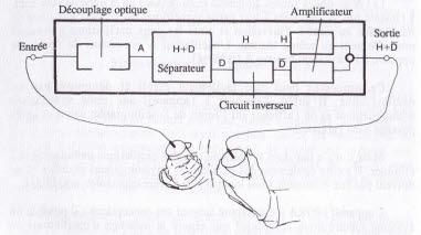 circuitmora